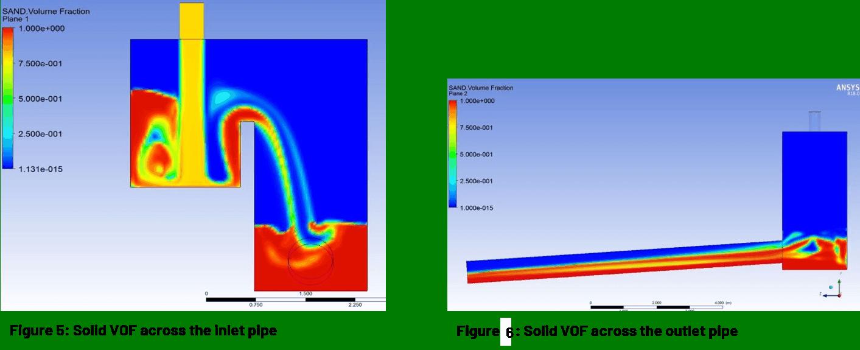 Blog Body Image K Karakoc Slurry simulation 3 D CFD EN 4