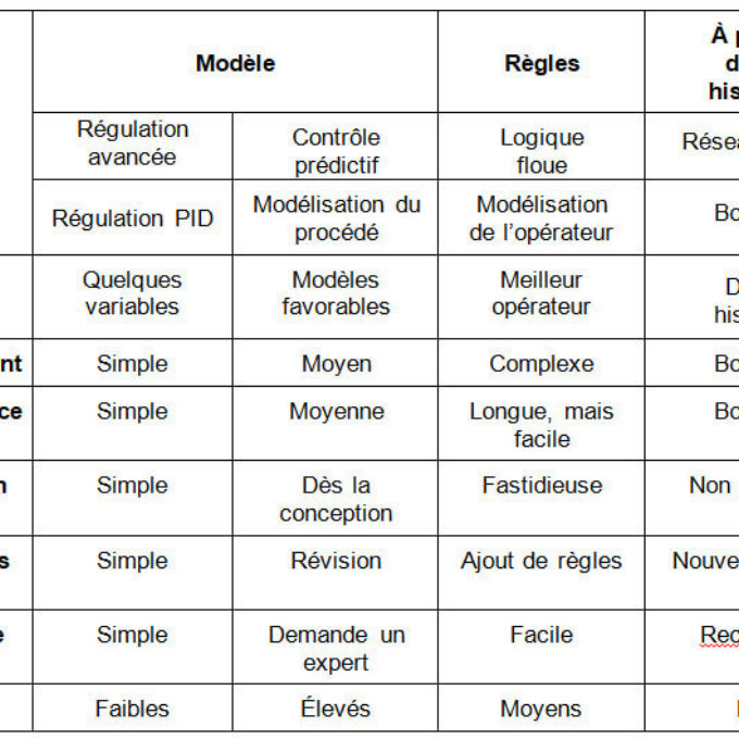Body Image Blog M Ruel Besoin controle avance FR 1 1