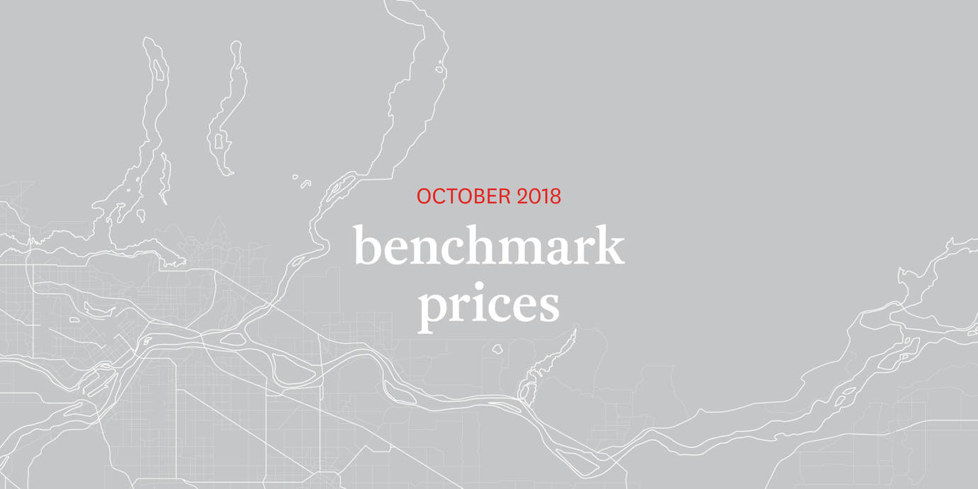 Benchmarkprices oct2018