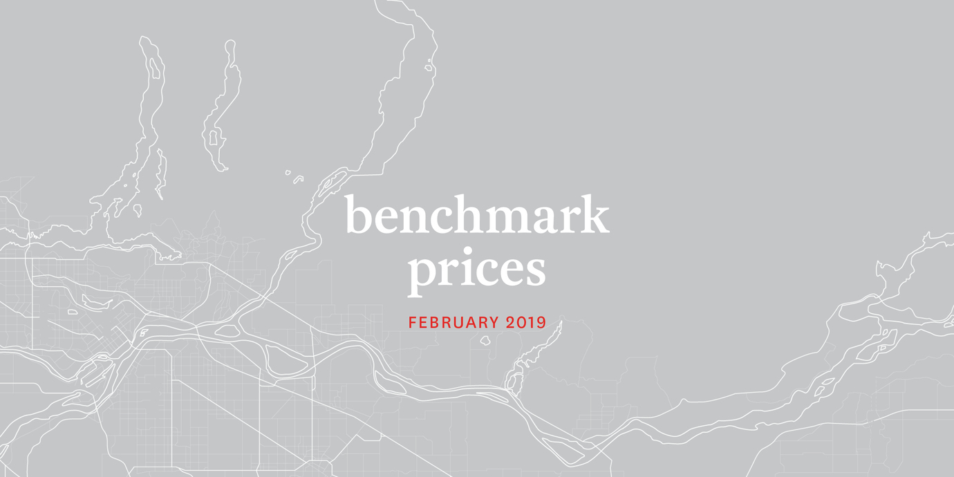 Benchmarkprices feb2019