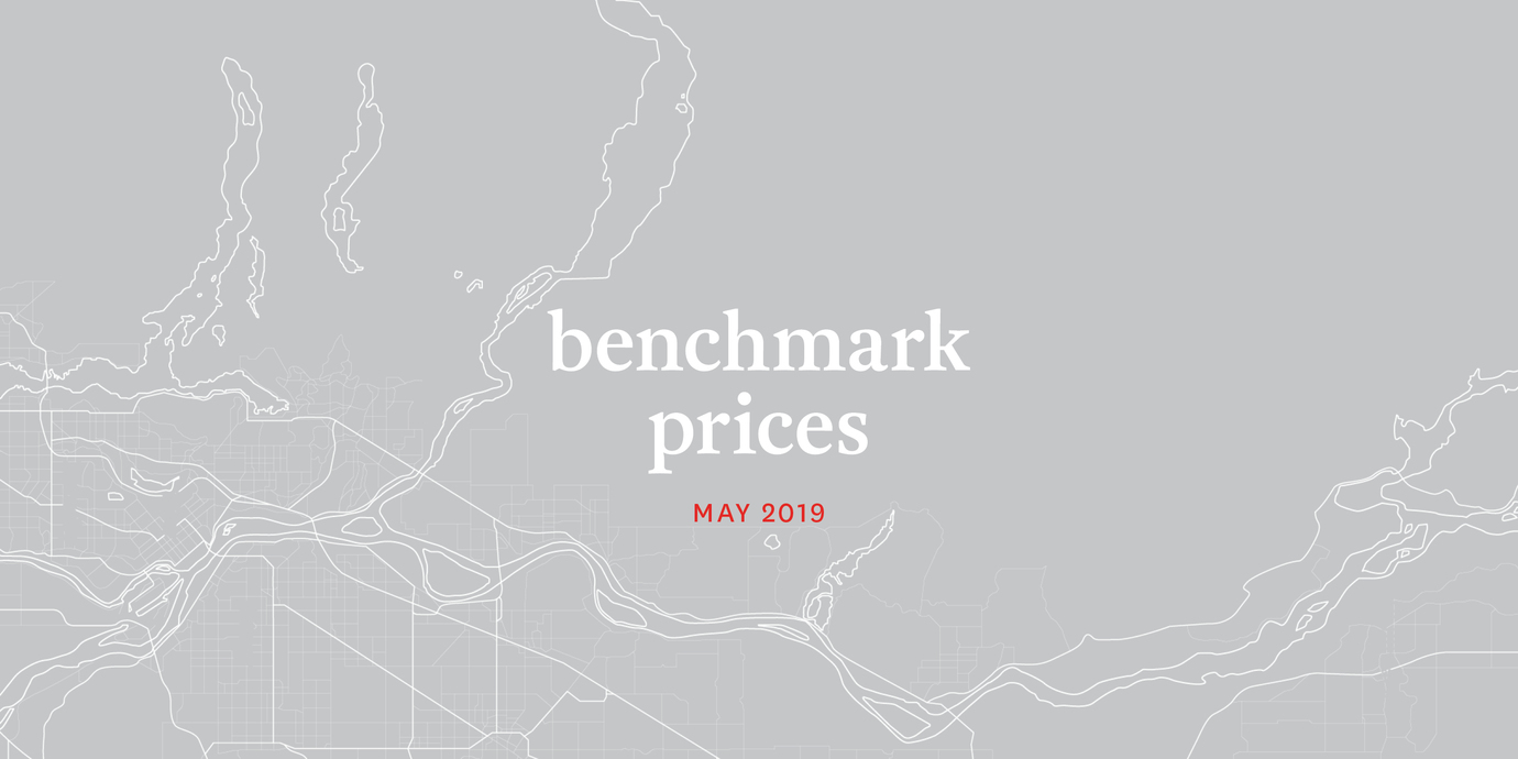 Benchmarkprices may2019