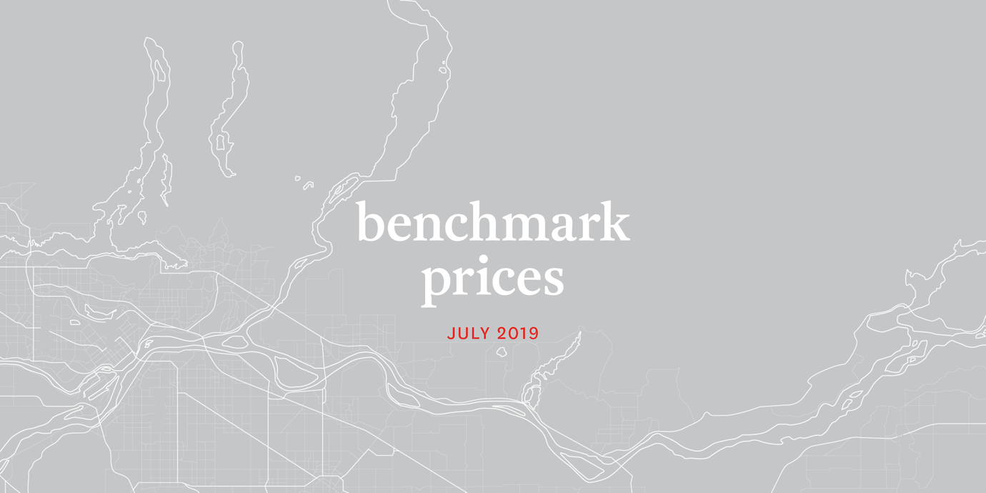 Benchmarkprices july2019