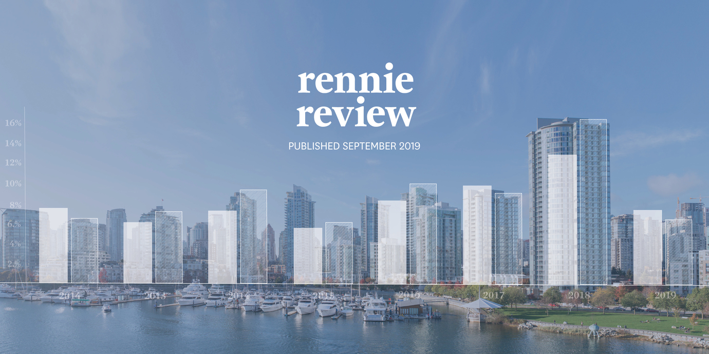 Renniereview blog fbimage september 2019 final %281%29