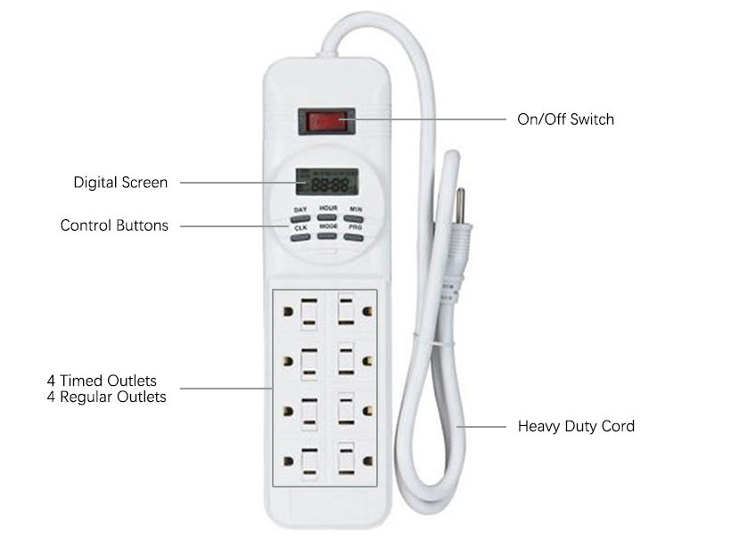 Agree, digital power strip answer matchless