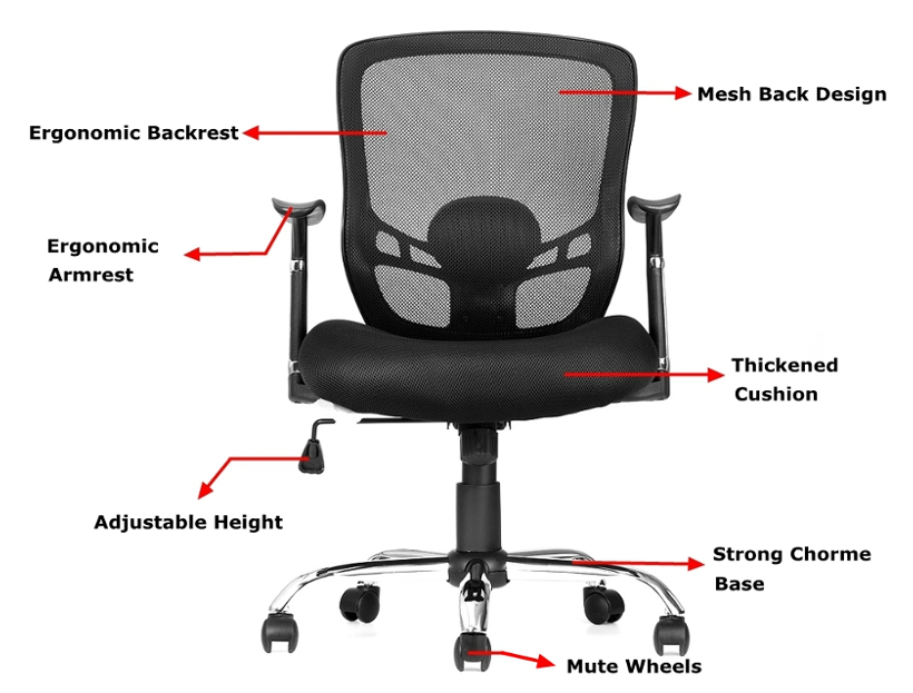 https://s3.ca-central-1.amazonaws.com/shopperplusca/system/redactor_assets/pictures/6669/Moustache_-Air-grid-Mid-Back-Mesh-Office-Task-Chair-Black-13.jpg
