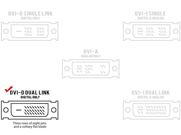 Dvi Connector Pinout Wiring Diagram