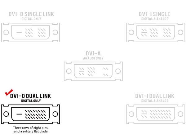 Digital Dvi Pinout Diagram