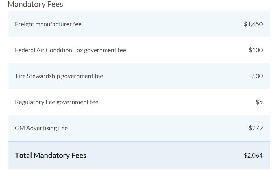 Mandatory Fees