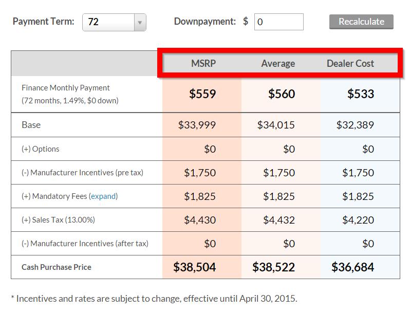 MSRP, Average, Dealer Cost