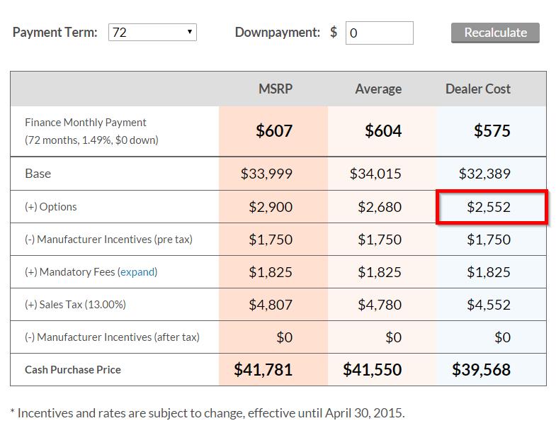 Car Options Invoice Price
